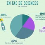 infographie fac de sciences