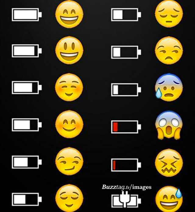 niveau batterie iphone